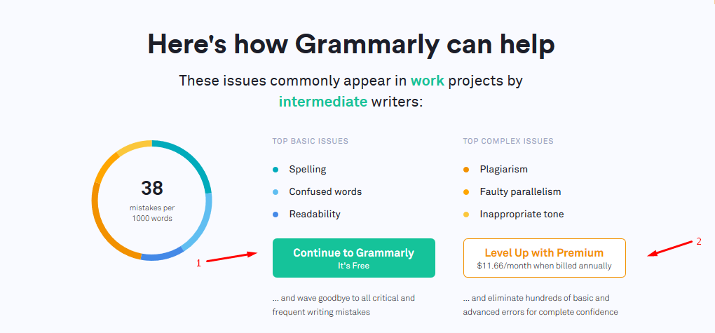 How Grammarly can help you