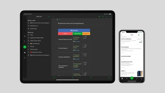 Evernote - Best To Do List App for Mac